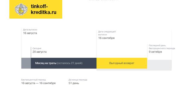 Долг по кредитной карте форум