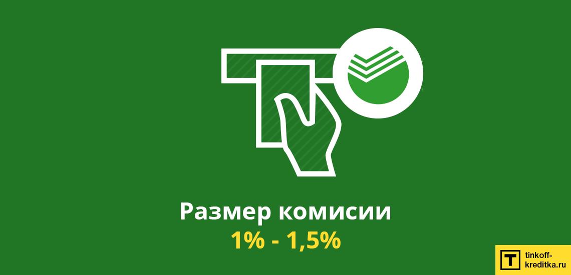 Оплата Тинькофф Кредитные Системы с помощью банкомата Сбербанка