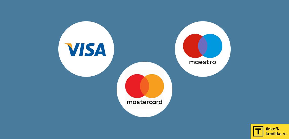 Перечисление денег в другие банки с карточки Теньков