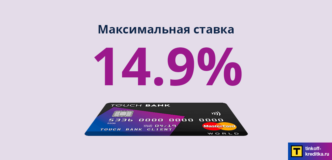 Процентная ставка на потребительский кредит