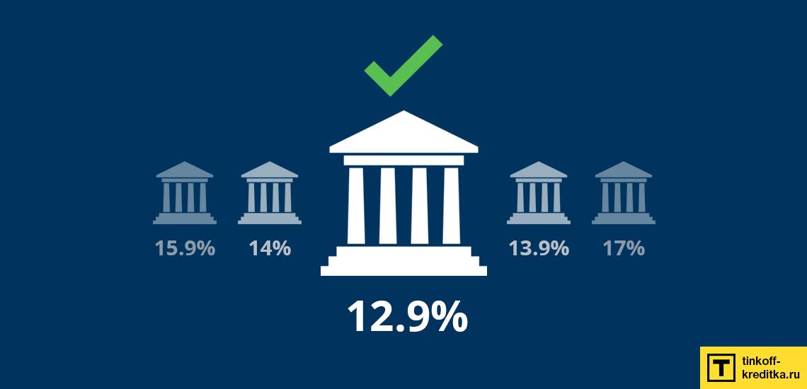Получить потребительский кредит под маленький процент можно оформив онлайн-заявку на сайтах банков