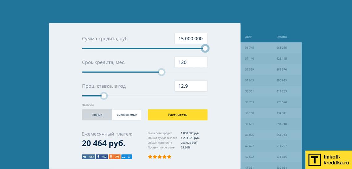 Расчет кредита наличными в уралсибе в москве траст банк украина кредит наличными мариуполь
