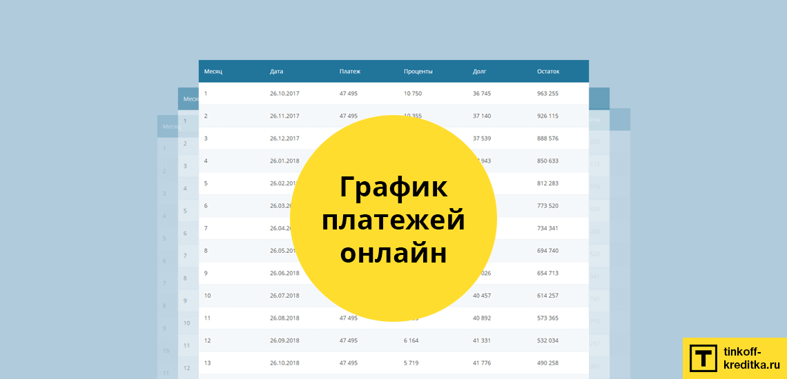 взять кредит 500 тысяч рублей на пять лет калькулятор