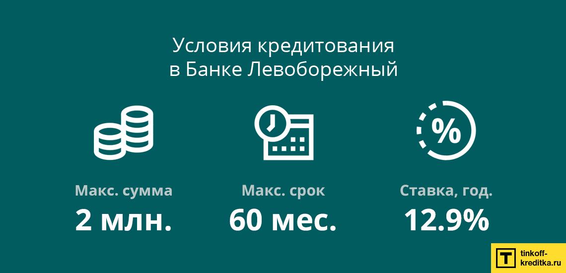 Сбербанк россии заявка на потребительский кредит