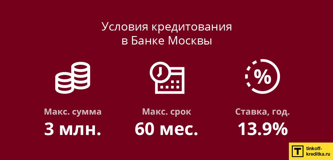 Как правильно пользоваться калькулятором кредита в Банке Москвы самостоятельно