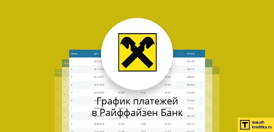 Как самостоятельно рассчитать ежемесячный график платежей в Райффайзенбанке