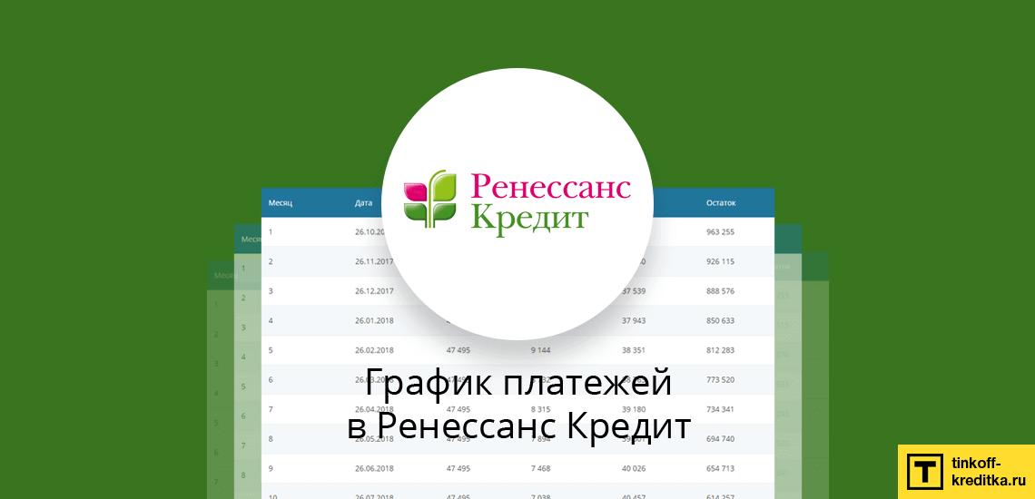 кредит на покупку вторичного жилья беларусбанк калькулятор