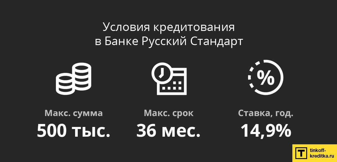 Расчет кредита наличными в Банке Русский Стандарт с помощью онлайн калькулятора