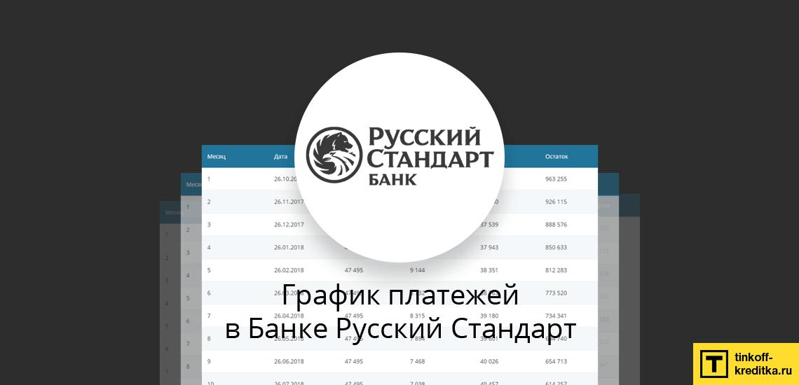 духовке рецепту русский стандарт калькулятор ипотеки Кредитный Банк