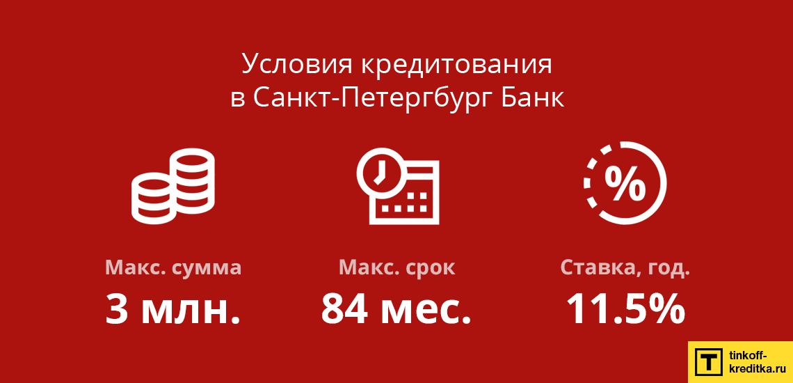 Банк Санкт-Петербург: условия кредитования для физических лиц