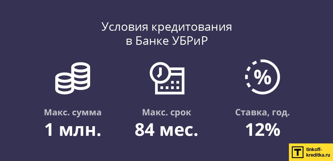 Расчет кредита наличными в Уральском Банке Реконструкции и Развития