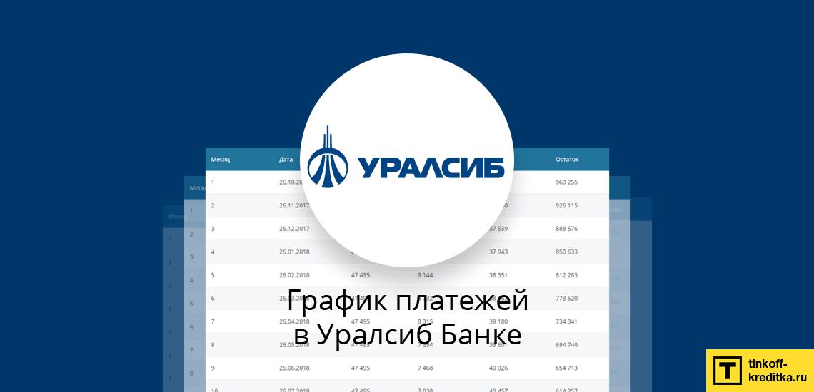 Составление ежемесячного графика платежей и досрочной оплаты займа в Уралсибе