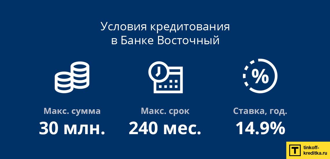 восточный банк кредитный калькулятор потребительский кредит калькулятор онлайн