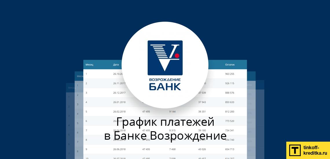 Программа расчета взносов при досрочном погашении в Банке Возрождение за весь срок ссуды