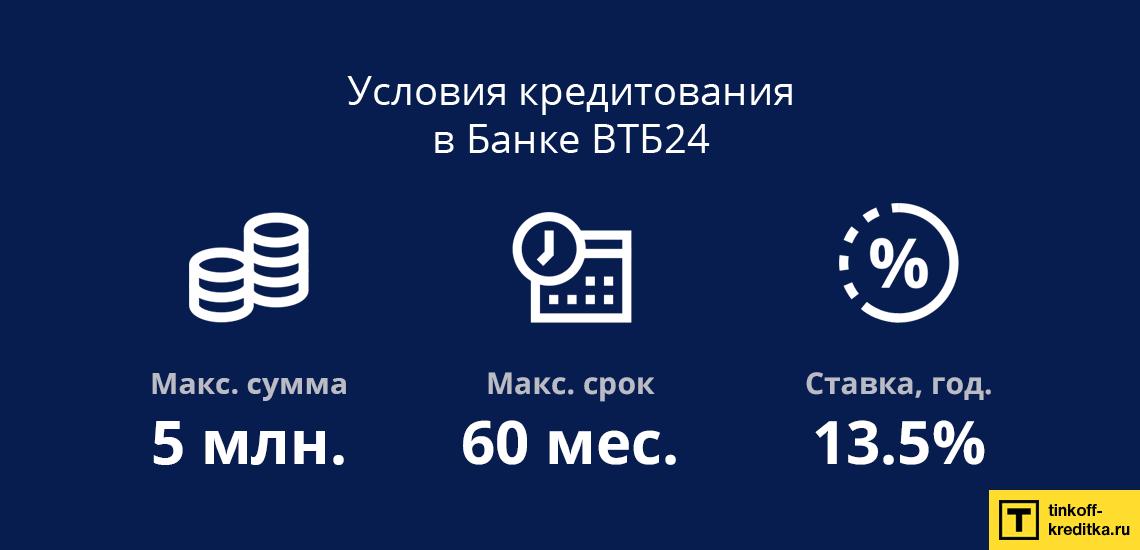 Банк ВТБ 24 - калькулятор расчета кредита наличными для частных лиц