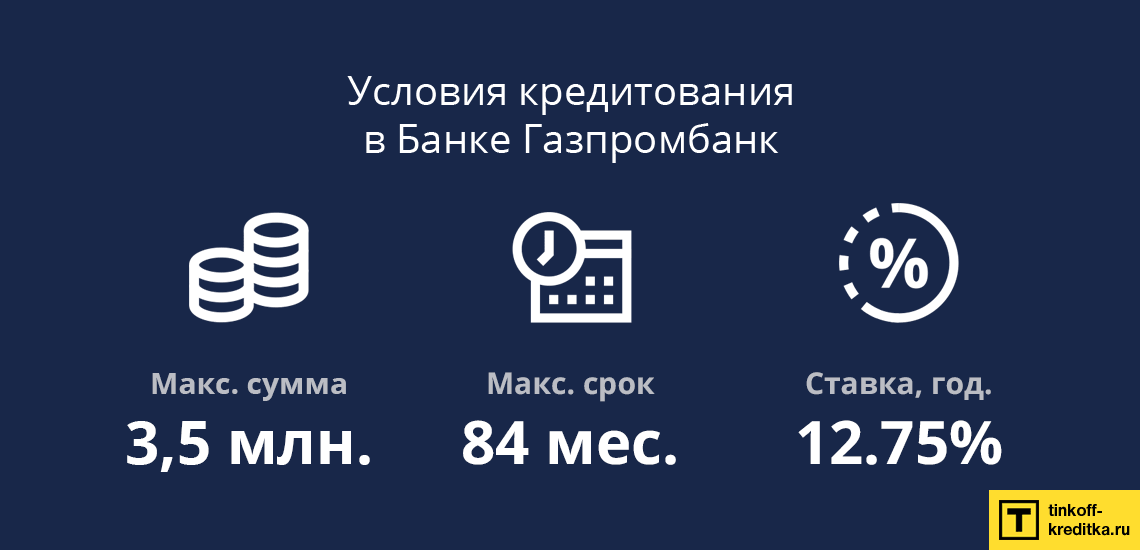 Онлайн калькулятор кредита наличными в Газпромбанке для физических лиц