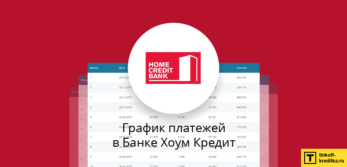 Программа досрочной оплаты кредитного займа в Home Credit Bank