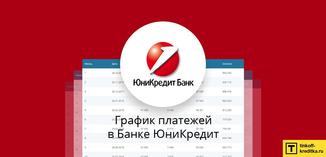 Рассчитать график досрочного погашения кредита и ежемесячные платежи в банке ЮниКредит