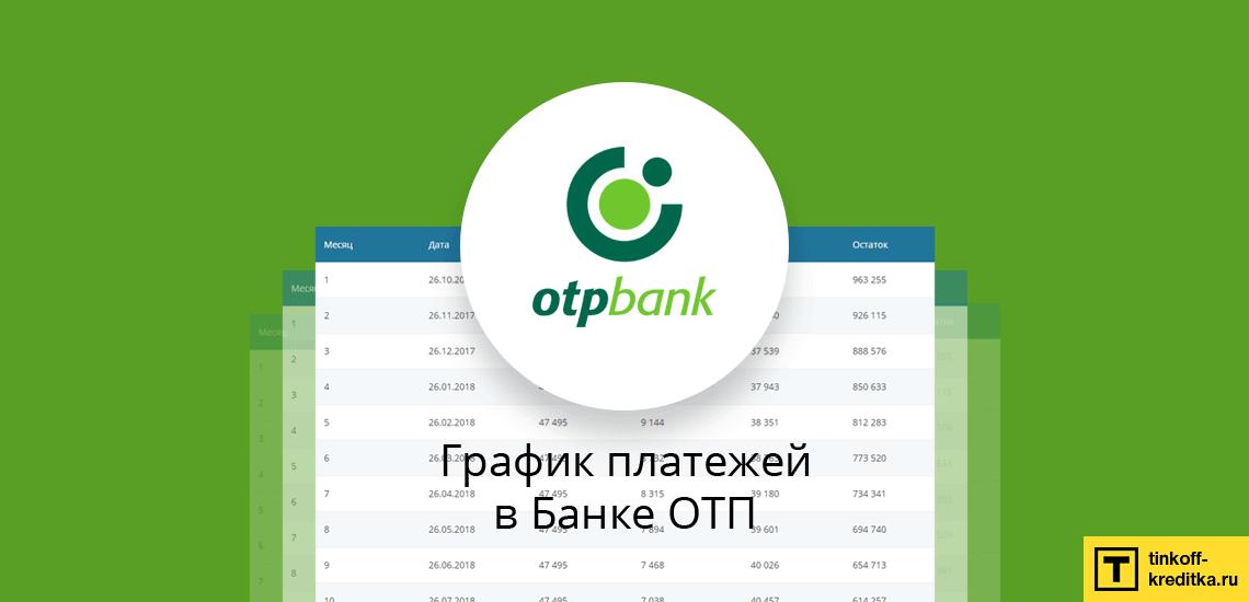 ОТП: самостоятельно рассчитать потреб. креди, досрочное погашение и ежемесячные платежи