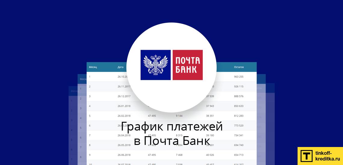 Почта Банк России: как рассчитать ежемесячные график платежей и досрочное погашение кредита