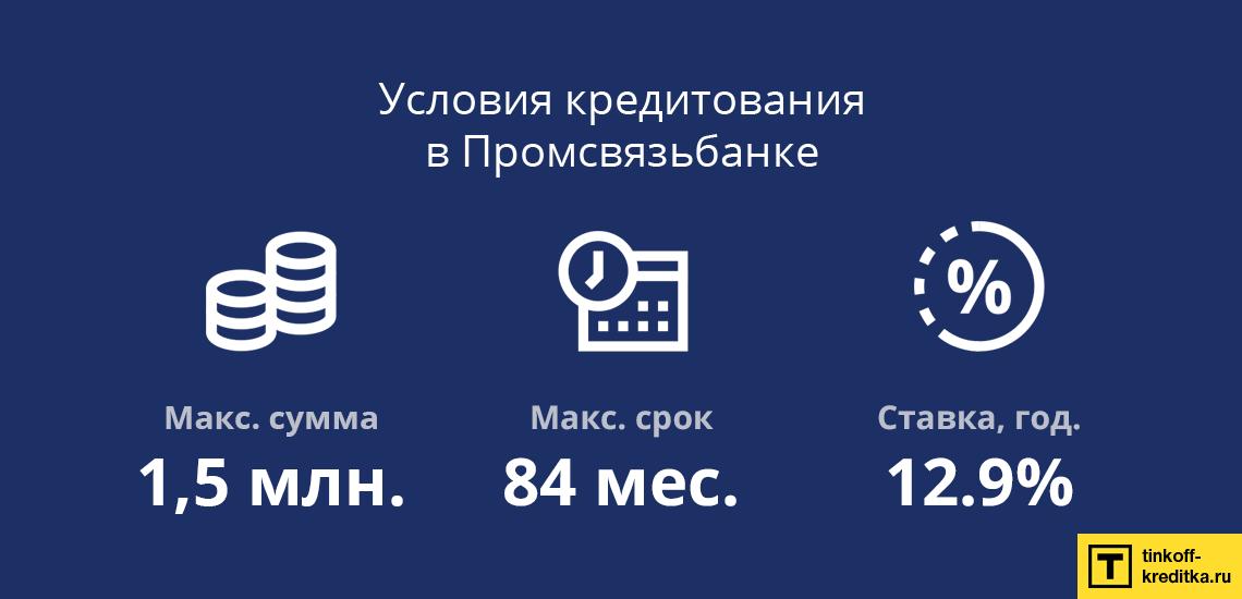 Лучшие выгодные условия для кредитования физических лиц в Промсвязьбанке