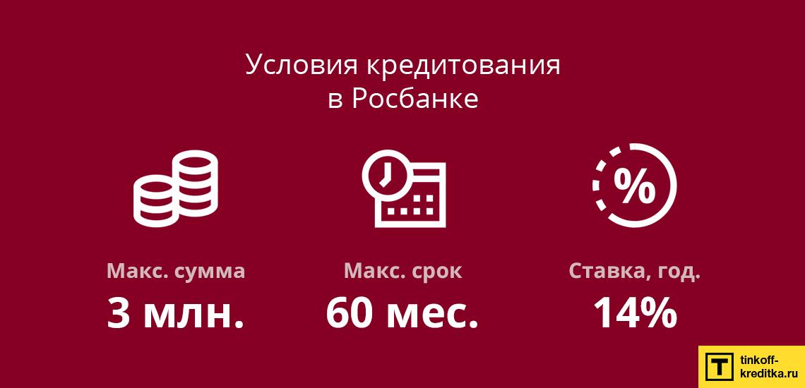 Расчет кредита наличными в банке РОСБАНК и оформить онлайн через калькулятор