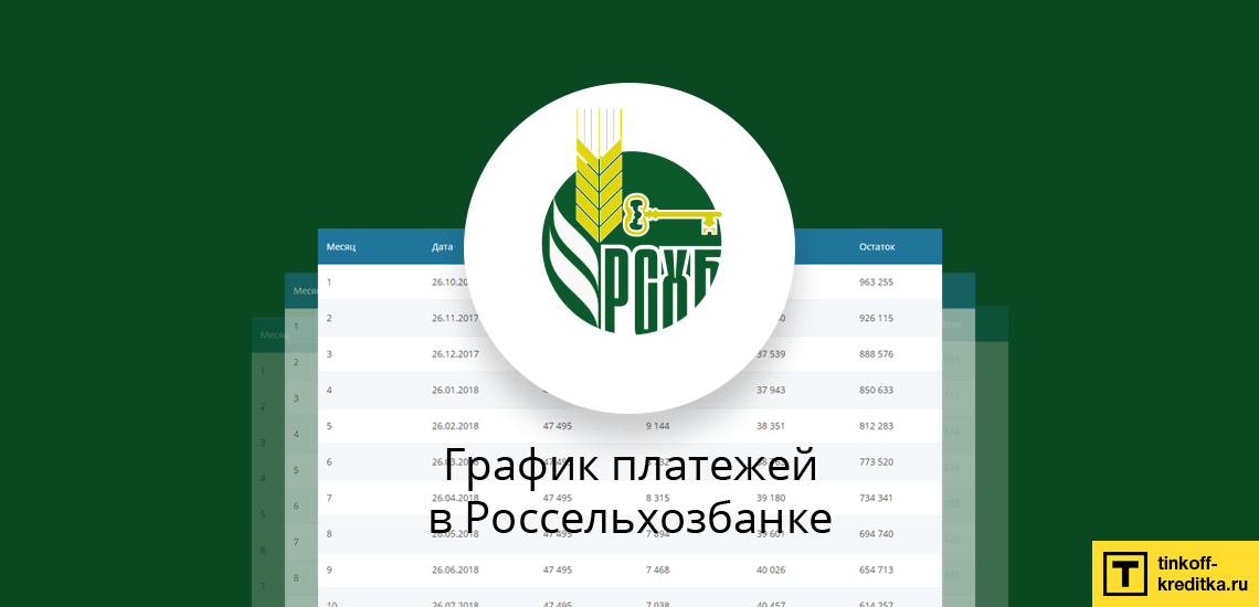 Самому рассчитать досрочное погашение кредита и график платежей в банке Россельхоз