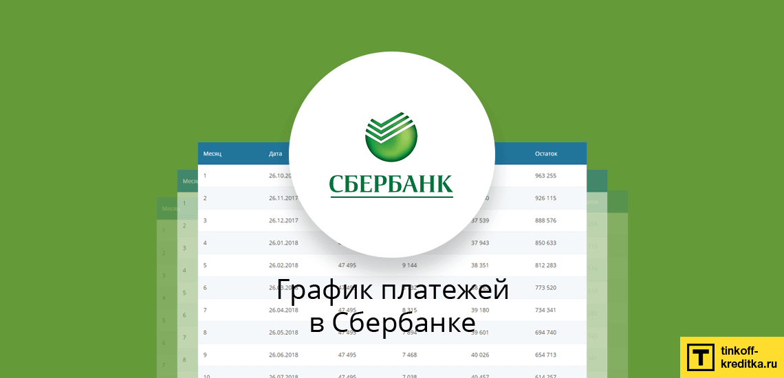 Рассчитать график ежемесячных платежей и досрочное погашение кредита в Сбербанке