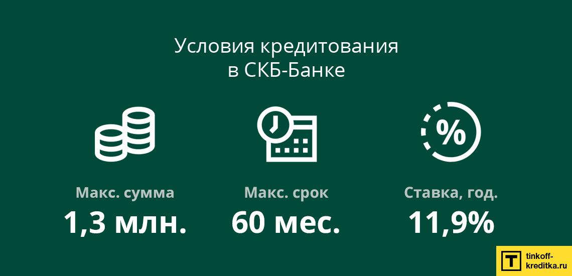 Выгодные условия кредитования в банке СКБ для калькулятора