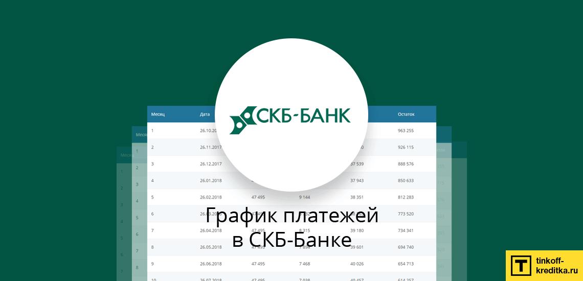 Калькулятор ежемесячных платежей и досрочного погашения займа в банке СКБ