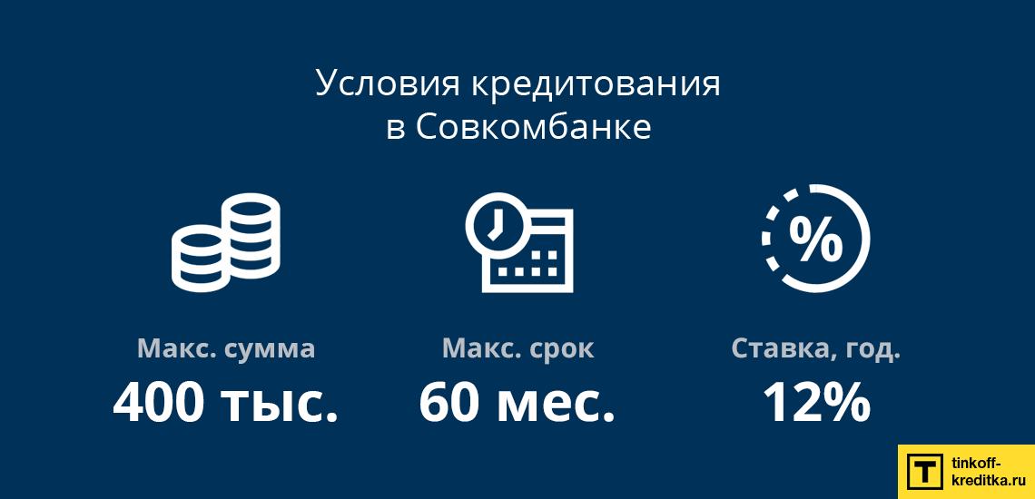 Выгодные условия для расчета кредита наличными для физических лиц в Совкомбанке