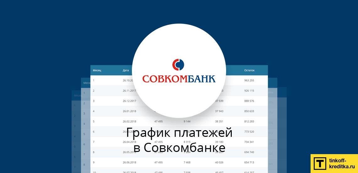 Рассчитать ежемесячный график платежей и программу досрочного погашения кредита в Совкоме