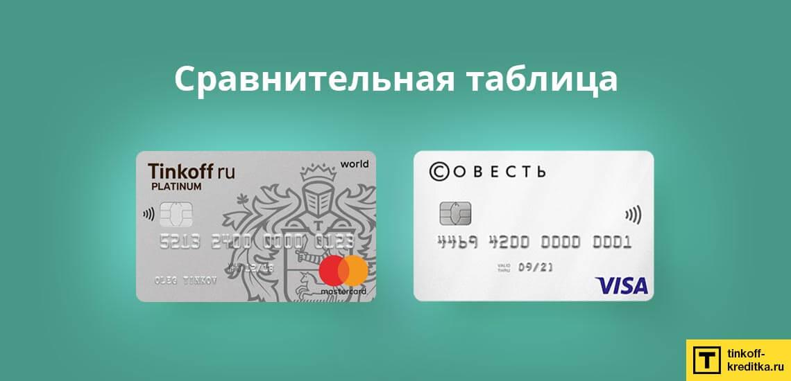 Сходства и различия кредитки и карточки рассрочки