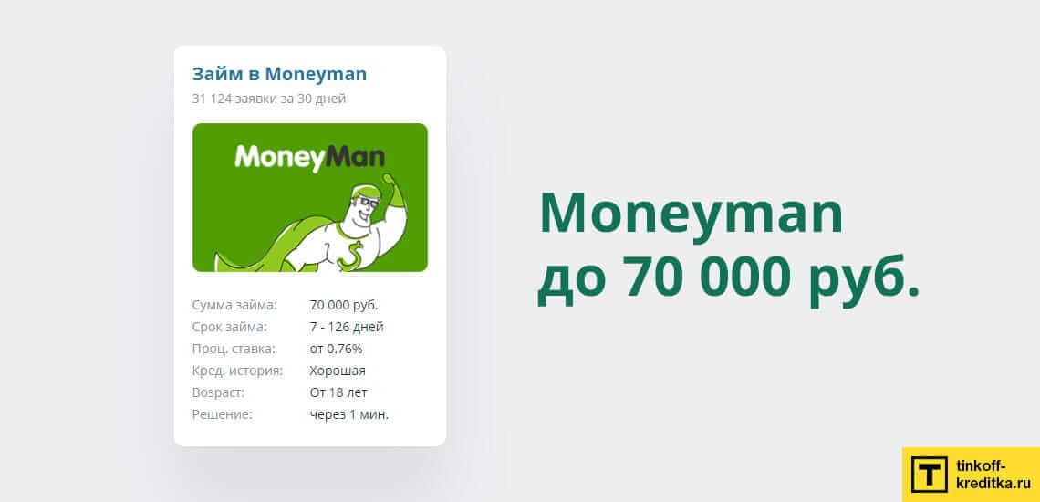 манимен займ на карту срочно без проверки кредитной модуль онлайн банк для юридических лиц