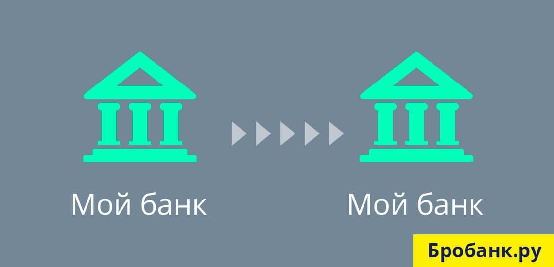 Отмена ошибочной операции по кредитке, совершенной в свой банк
