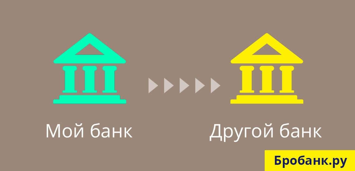 Отменить операцию по кредитной карте, совершенной в другой банк