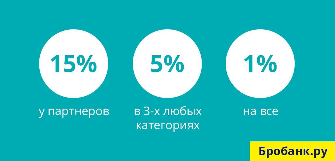 Кэшбэк до 15% у партнеров Русского Стандарта, 3% в трех категориях и 1% на все остальное