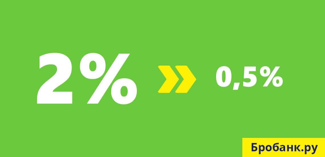 При частом обращении за займом в одну компанию процентная ставка будет уменьшаться