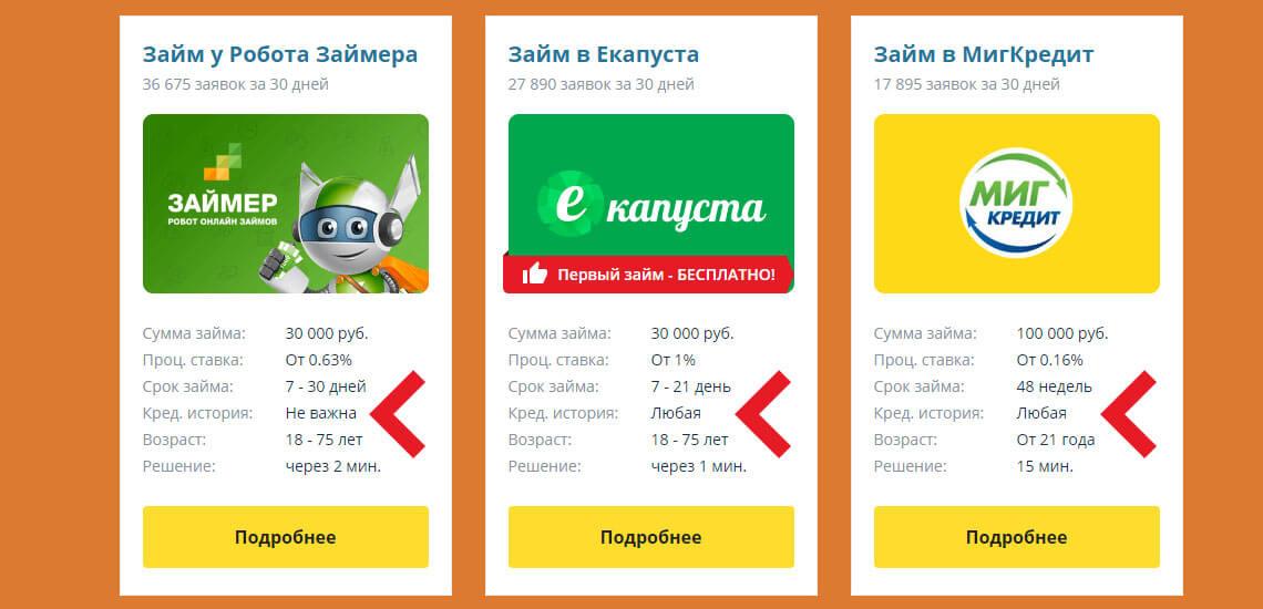заполнить онлайн заявку на кредит во все банки сразу
