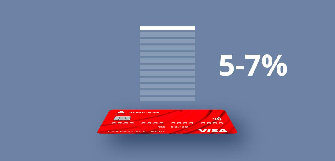 Минимальный платеж по кредиткам в каждом банка разный, но обычно в пределах 5-7% от задолженности