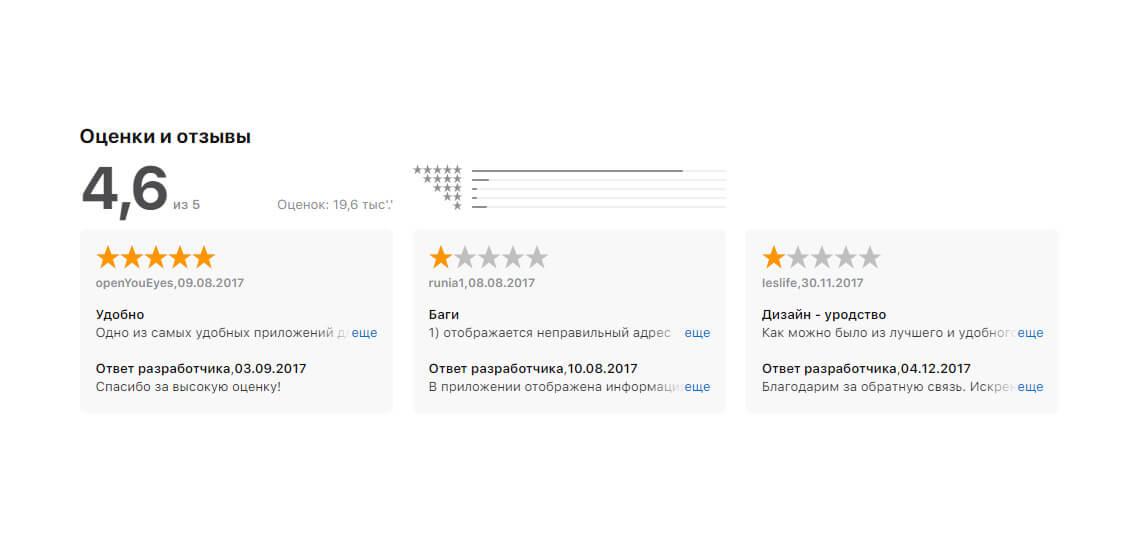 Отзывы и мнения клиентов о том, стоит ли устанавливать приложение Тинькофф Банка