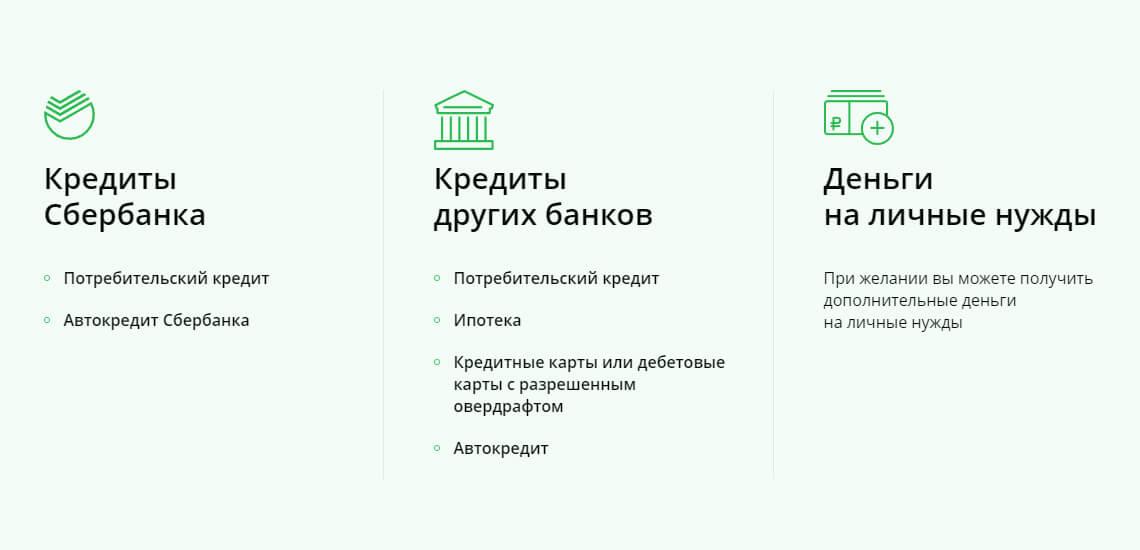 В Сбербанке можно рефинансировать кредиты, кредитные карты, автокредиты, овердрафты, кредиты других банков