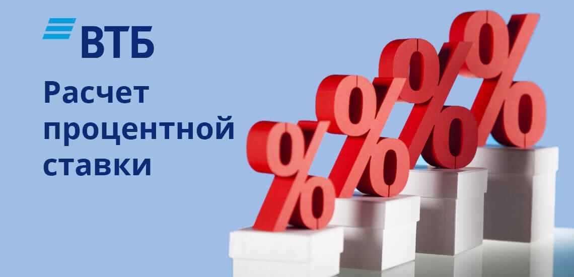 рефинансирование кредита в сбербанке для физических лиц 2020 условия