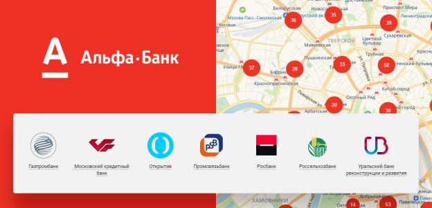 Партнеры Альфа-Банка без комиссии: банки и банкоматы для снятия и пополнения