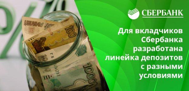 Среди депозитных программ даже одного банка не всегда легко выбрать оптимальную