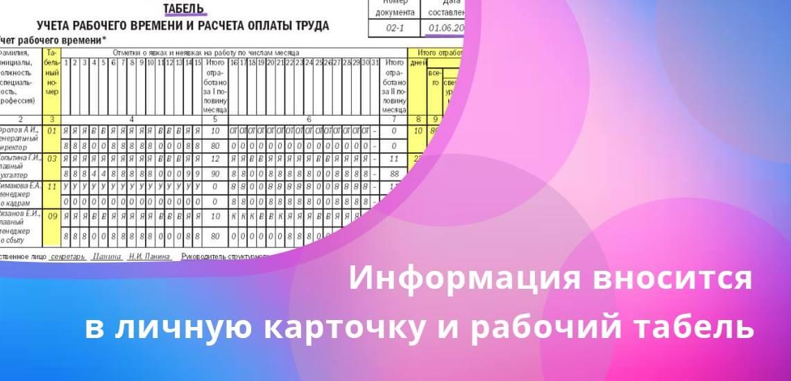 Информация вносится в личную карточку и в рабочий табель, работника с приказом ознакамливают под его личную подпись