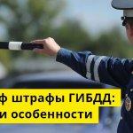 Тинькофф штрафы ГИБДД: как проверить и оплатить