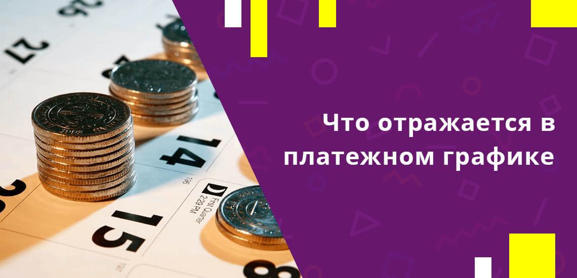 В платежном графике отражается сумма ежемесячного платежа, дата ежемесячной выплаты, состав платежа и сумма остаточного долга