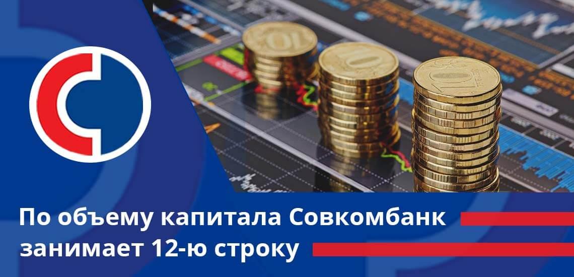 По объему капитала Совкомбанк занимает 12-ю строку, несмотря на падение показателя на 4,59%