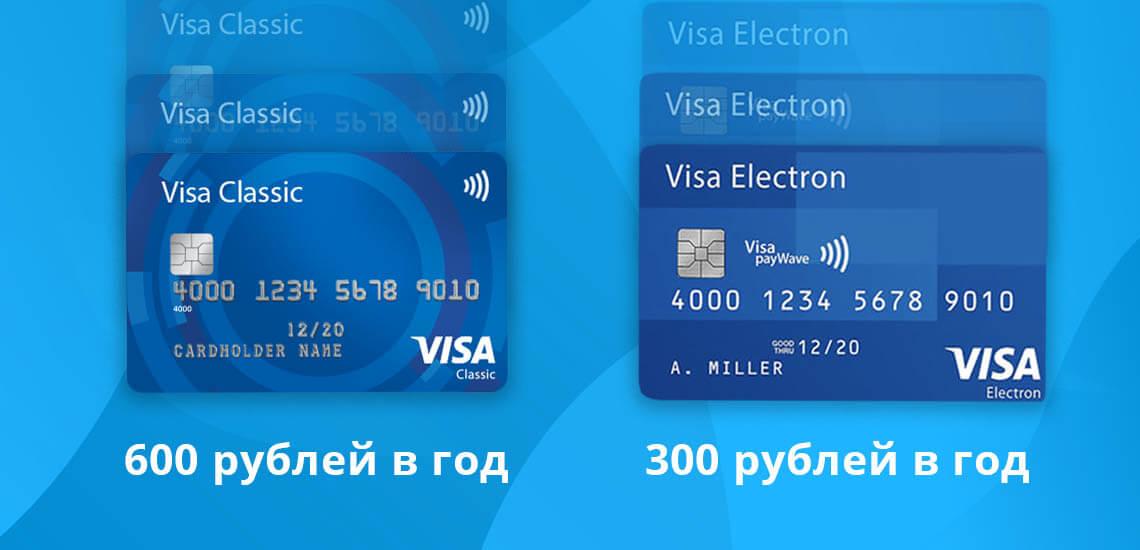 Электрон может стоить 300 рублей за год, а классическая - 600